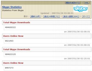 Skype online 9.0M